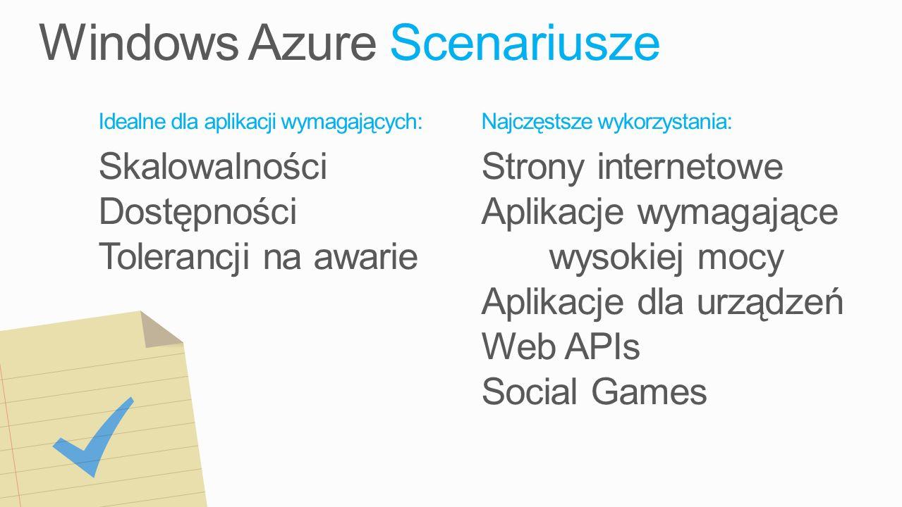 Windows Azure Scenariusze