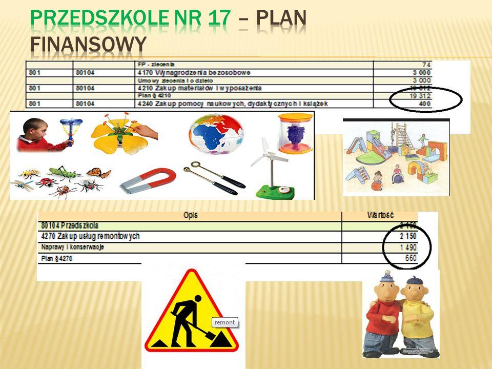 Przedszkole Nr 17 – plan finansowy