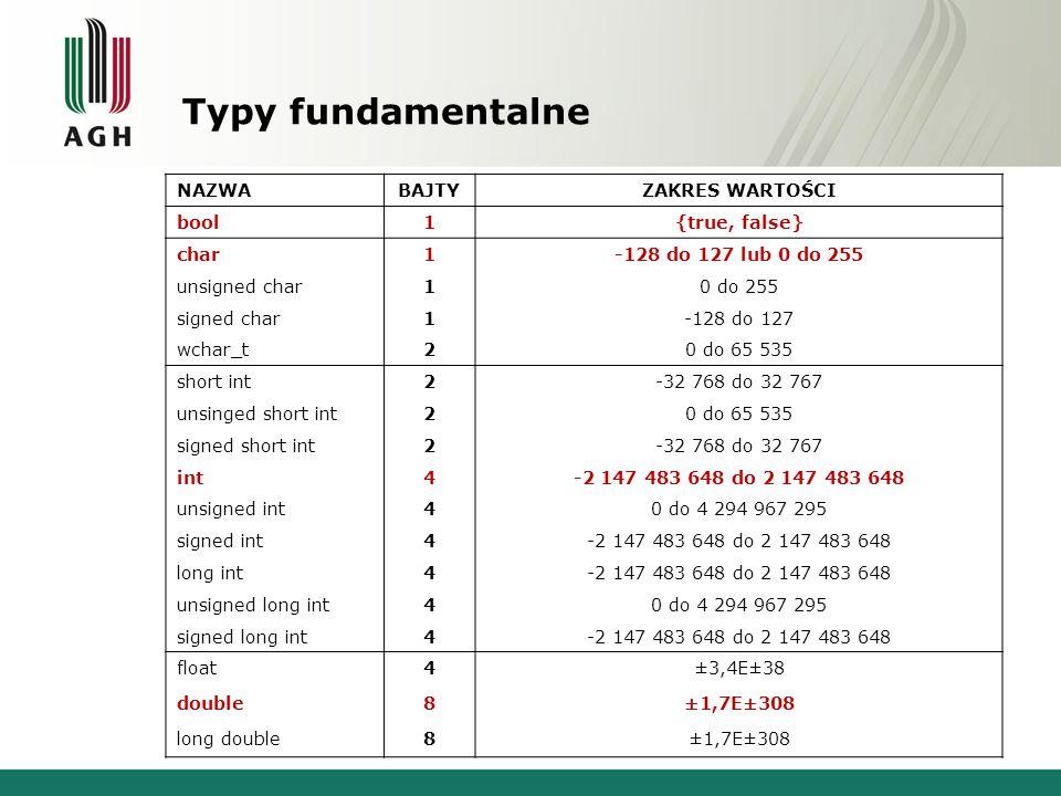 Typy fundamentalne NAZWA BAJTY ZAKRES WARTOŚCI bool 1 {true, false}