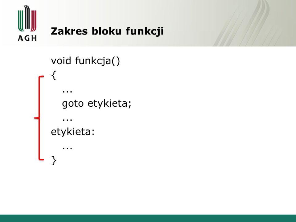 Zakres bloku funkcji void funkcja() { ... goto etykieta; etykieta: }