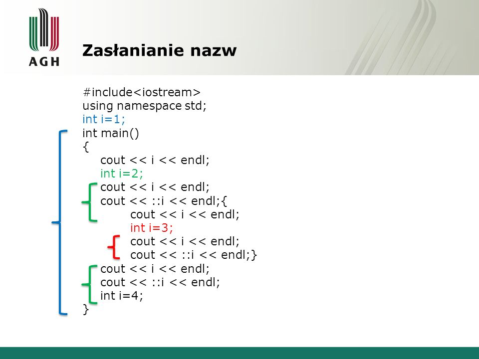Zasłanianie nazw #include<iostream> using namespace std;