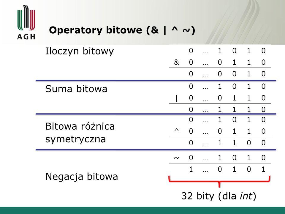 Operatory bitowe (& | ^ ~)