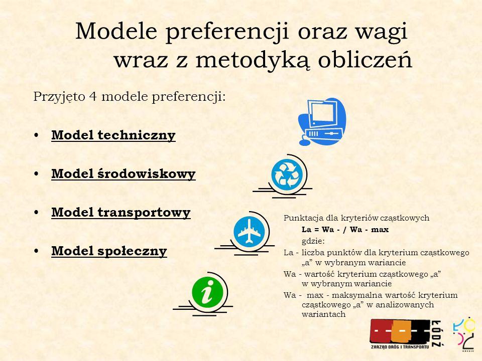 Modele preferencji oraz wagi wraz z metodyką obliczeń