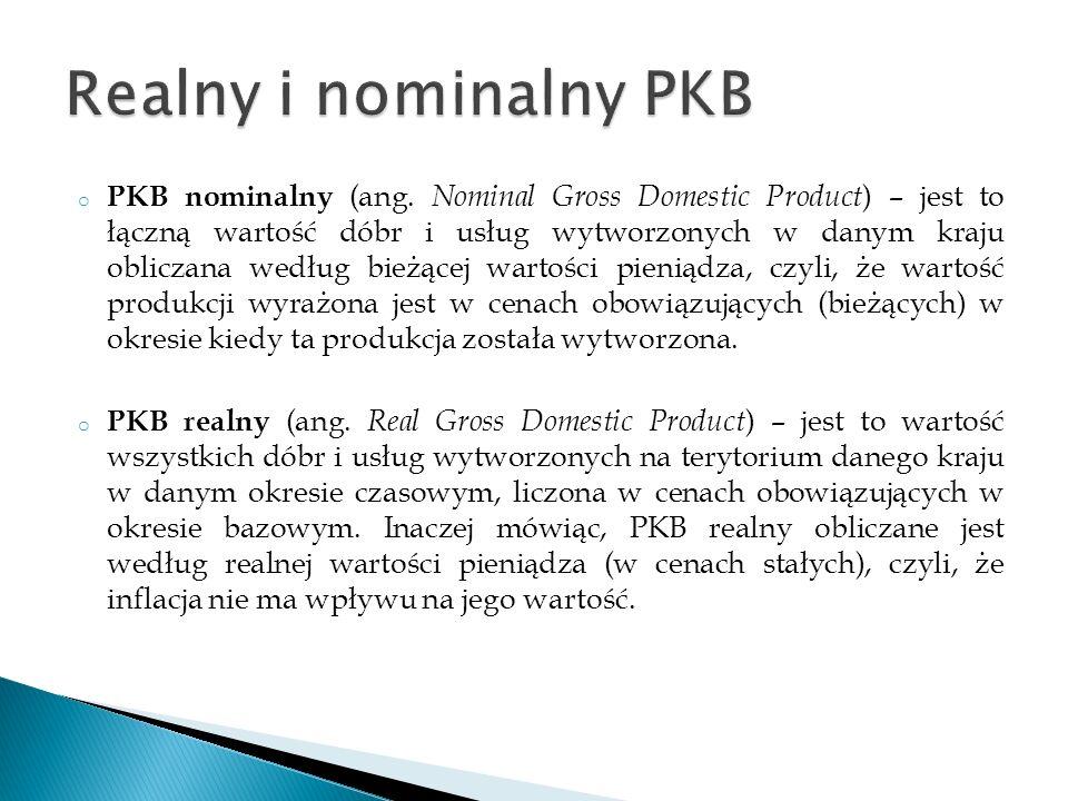 Realny i nominalny PKB