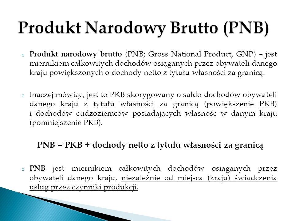 Produkt Narodowy Brutto (PNB)