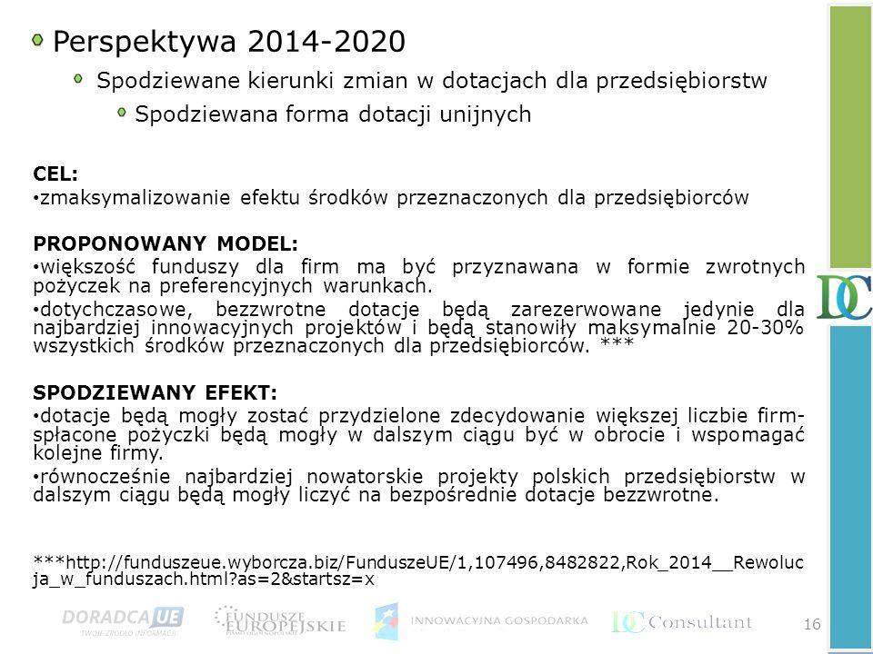 Perspektywa 2014-2020 Spodziewane kierunki zmian w dotacjach dla przedsiębiorstw. Spodziewana forma dotacji unijnych.