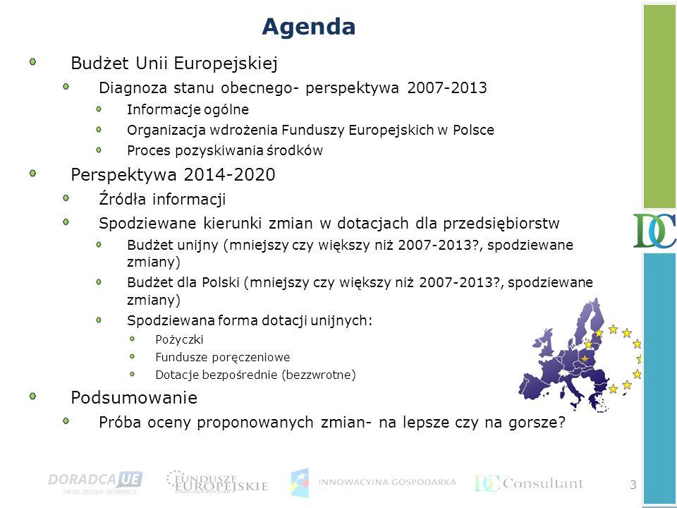 Agenda Budżet Unii Europejskiej Perspektywa 2014-2020 Podsumowanie