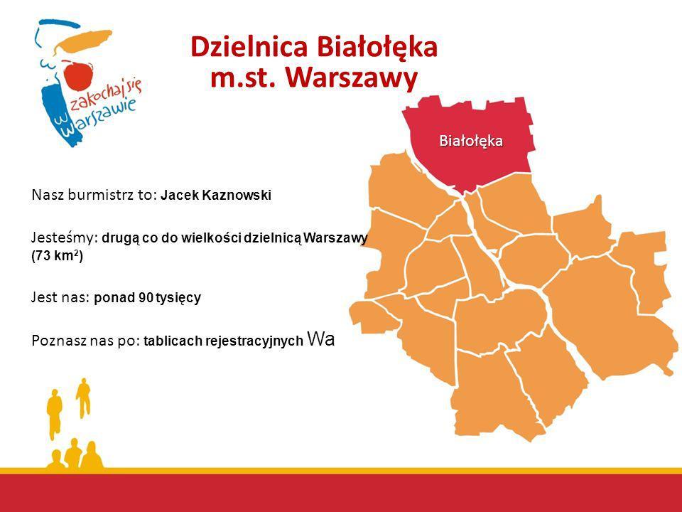 Dzielnica Białołęka m.st. Warszawy