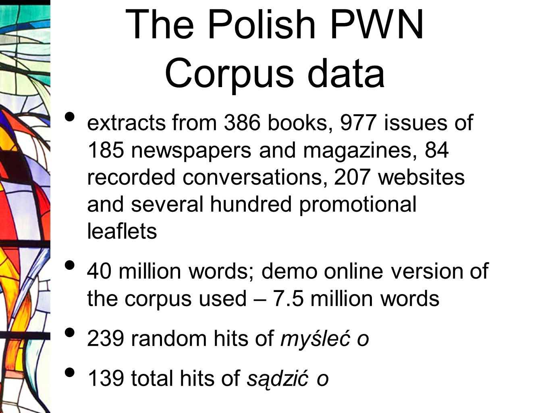 The Polish PWN Corpus data