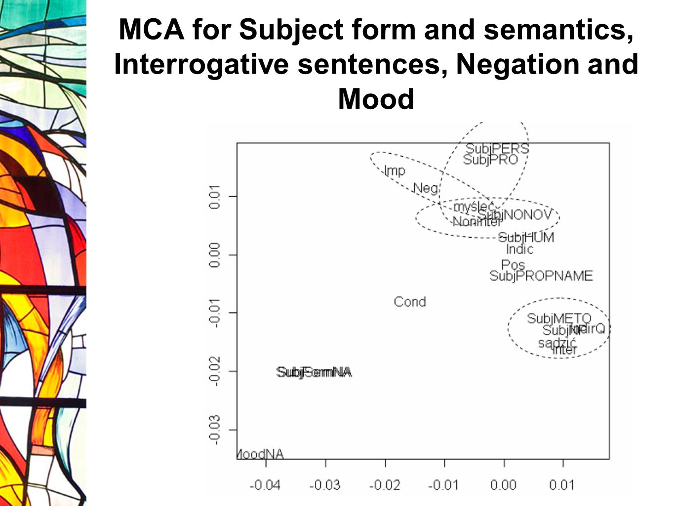 MCA for Subject form and semantics, Interrogative sentences, Negation and Mood
