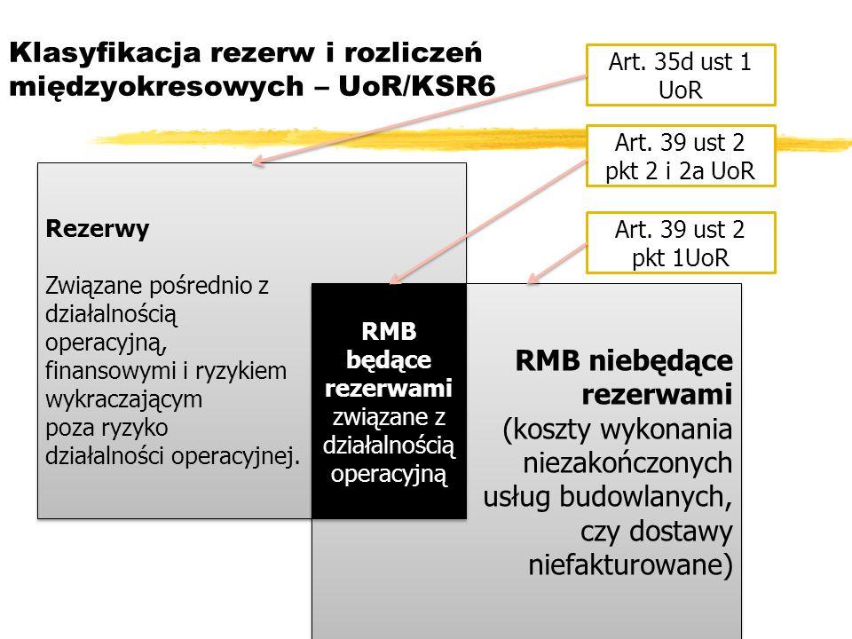 Klasyfikacja rezerw i rozliczeń międzyokresowych – UoR/KSR6