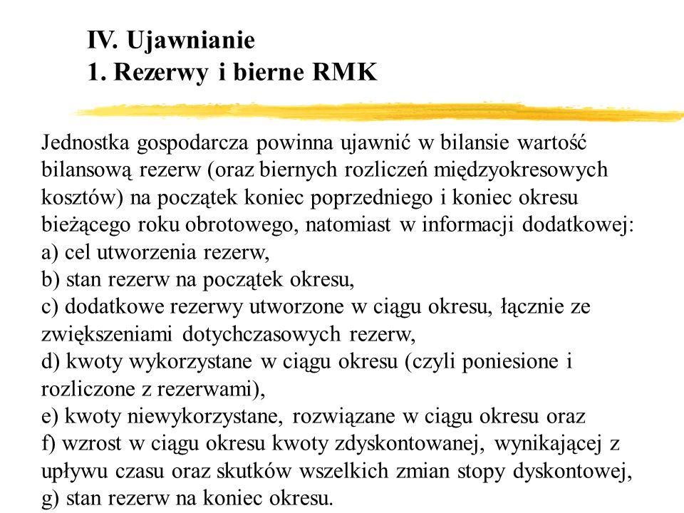 IV. Ujawnianie 1. Rezerwy i bierne RMK