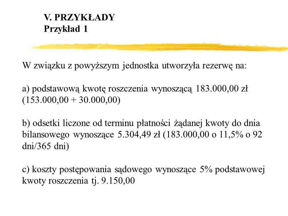V. PRZYKŁADY Przykład 1. W związku z powyższym jednostka utworzyła rezerwę na: