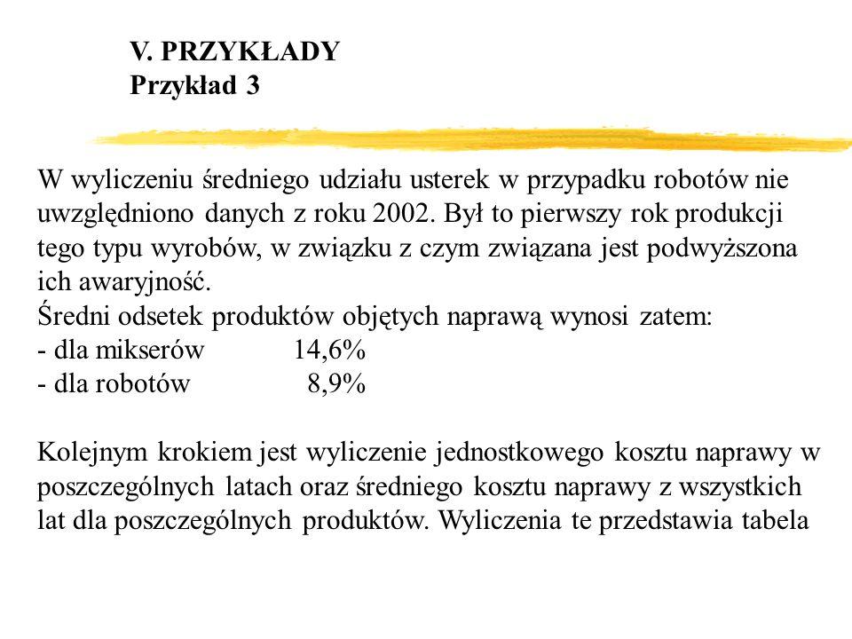 V. PRZYKŁADY Przykład 3.