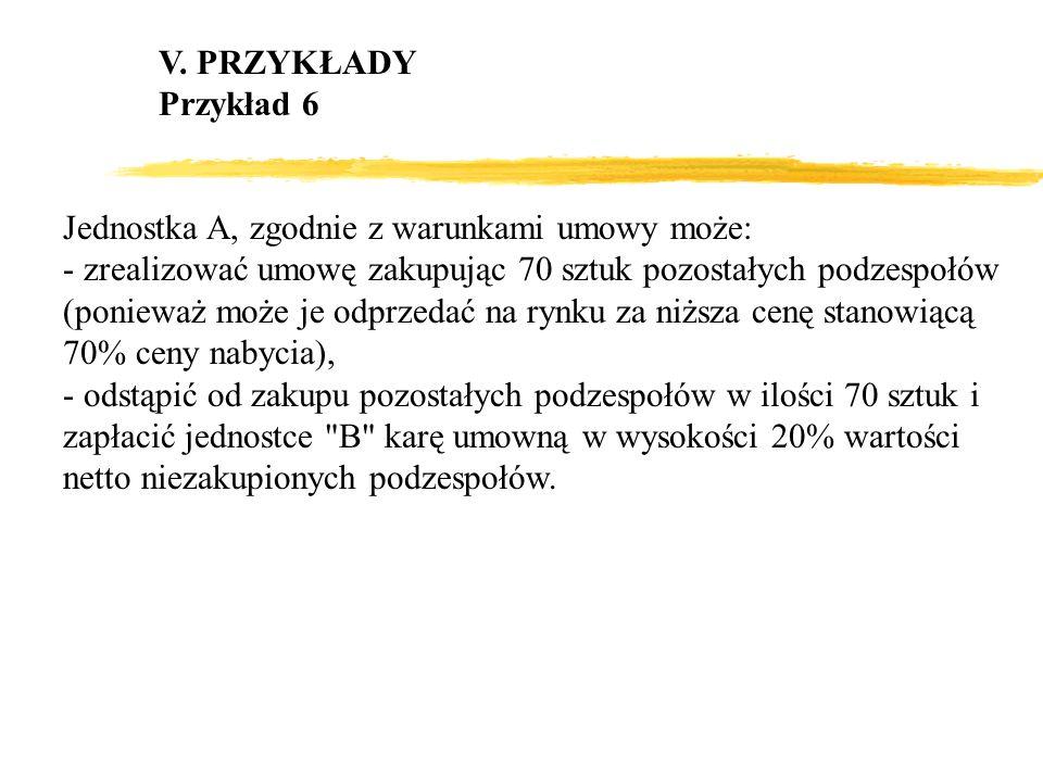 V. PRZYKŁADY Przykład 6. Jednostka A, zgodnie z warunkami umowy może: