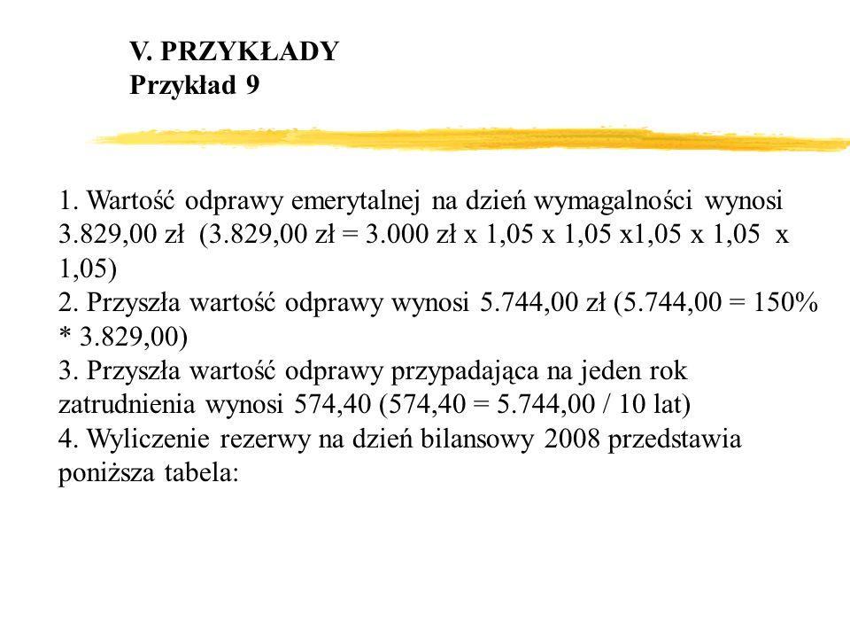 V. PRZYKŁADY Przykład 9.