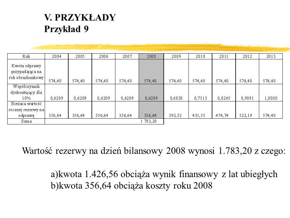 V. PRZYKŁADYPrzykład 9. Wartość rezerwy na dzień bilansowy 2008 wynosi 1.783,20 z czego: a)kwota 1.426,56 obciąża wynik finansowy z lat ubiegłych.