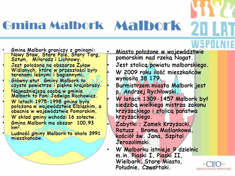 Gmina Malbork Malbork. Gmina Malbork graniczy z gminami: Nowy Staw, Stare Pole, Stary Targ, Sztum, Miłoradz i Lichnowy.