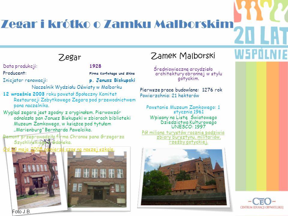 Zegar i krótko o Zamku Malborskim