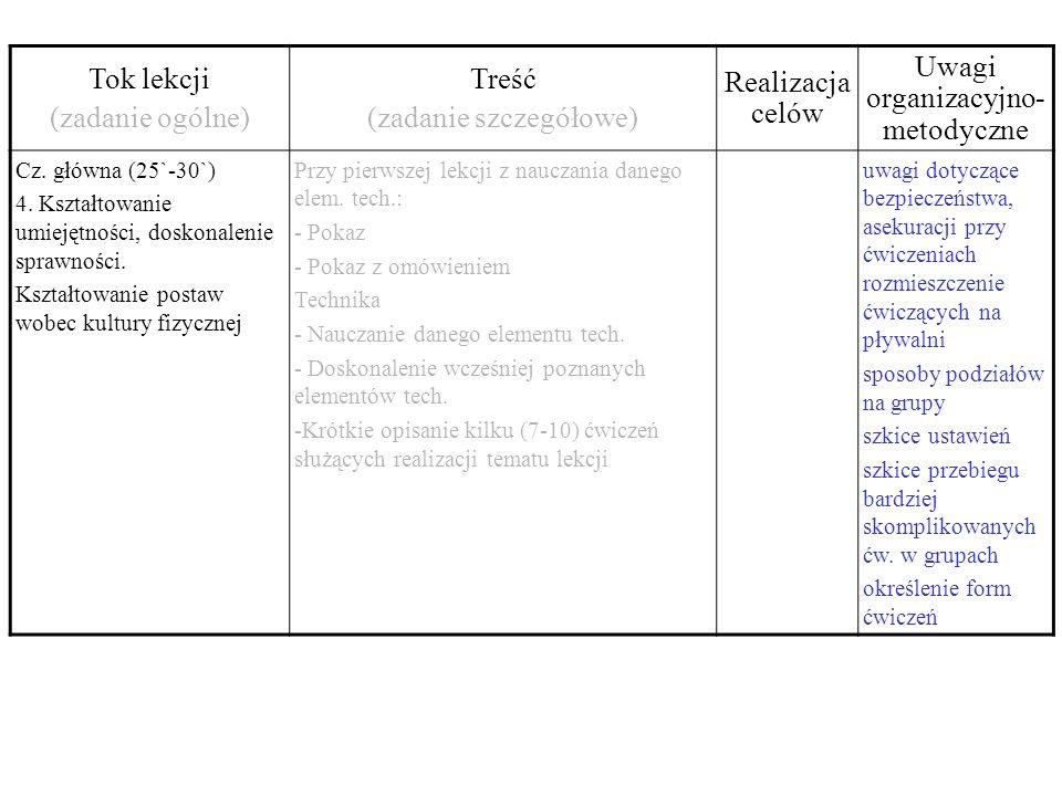 (zadanie szczegółowe) Realizacja celów Uwagi organizacyjno-metodyczne