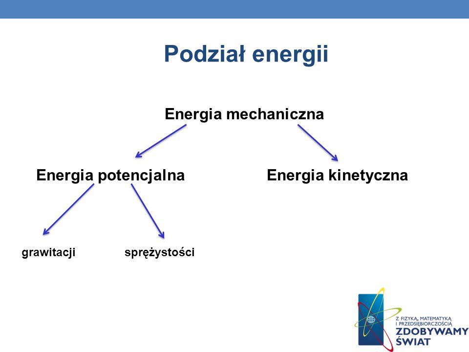 Podział energii Energia mechaniczna