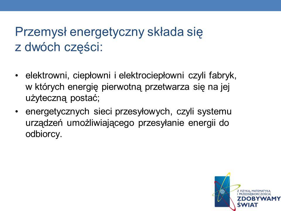 Przemysł energetyczny składa się z dwóch części: