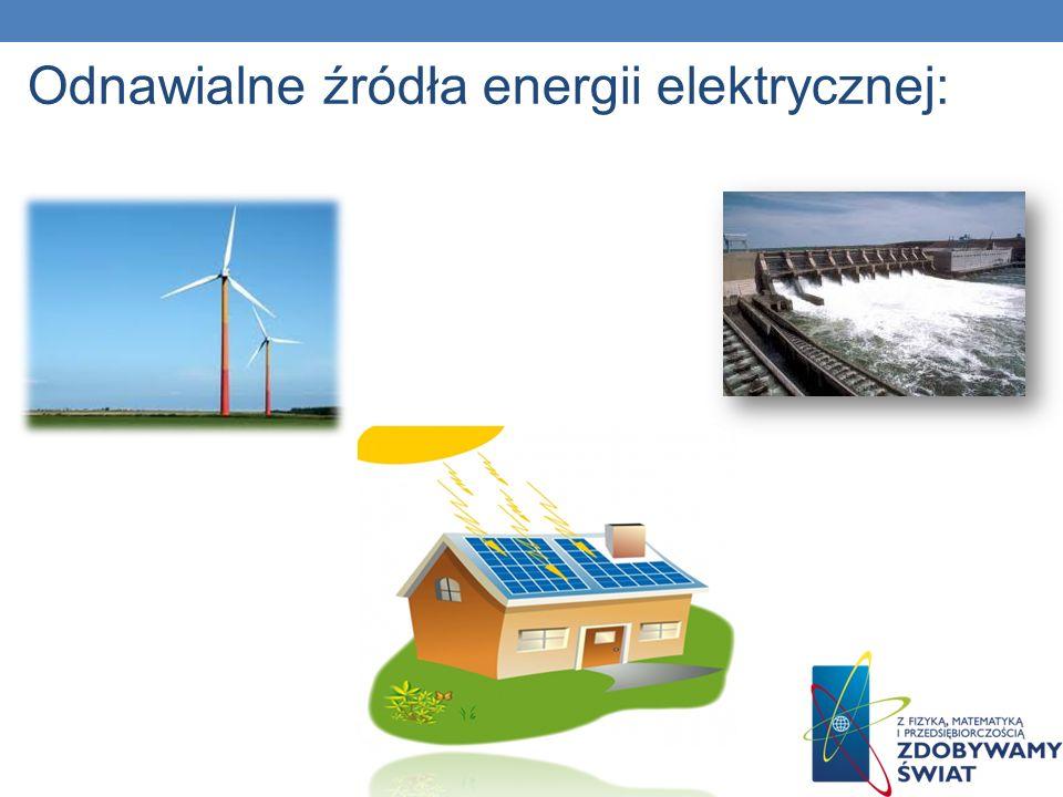 Odnawialne źródła energii elektrycznej: