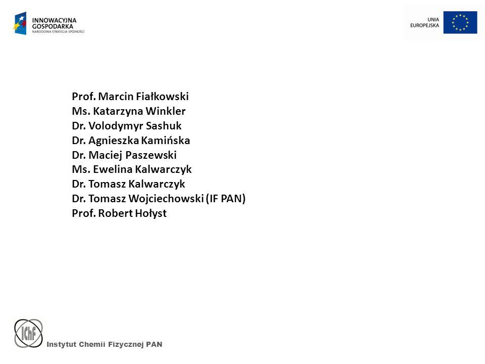 Prof. Marcin Fiałkowski Ms. Katarzyna Winkler Dr. Volodymyr Sashuk