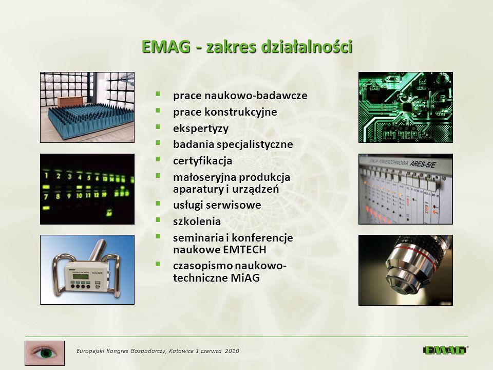EMAG - zakres działalności