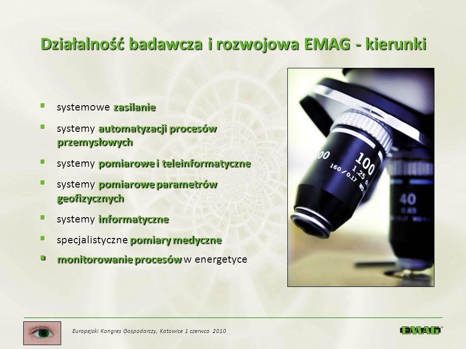 Działalność badawcza i rozwojowa EMAG - kierunki