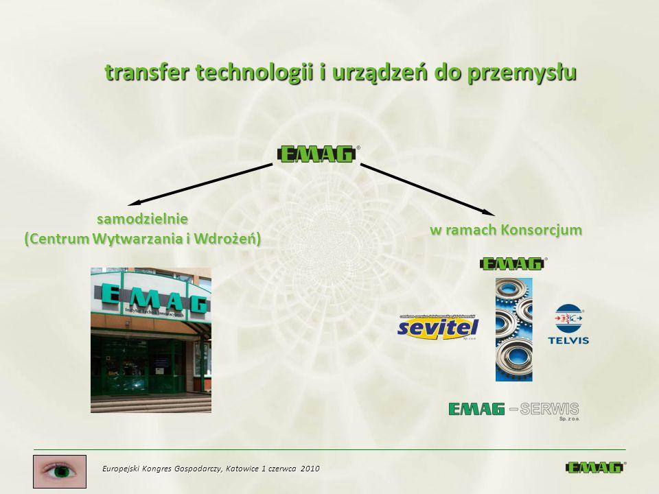 transfer technologii i urządzeń do przemysłu