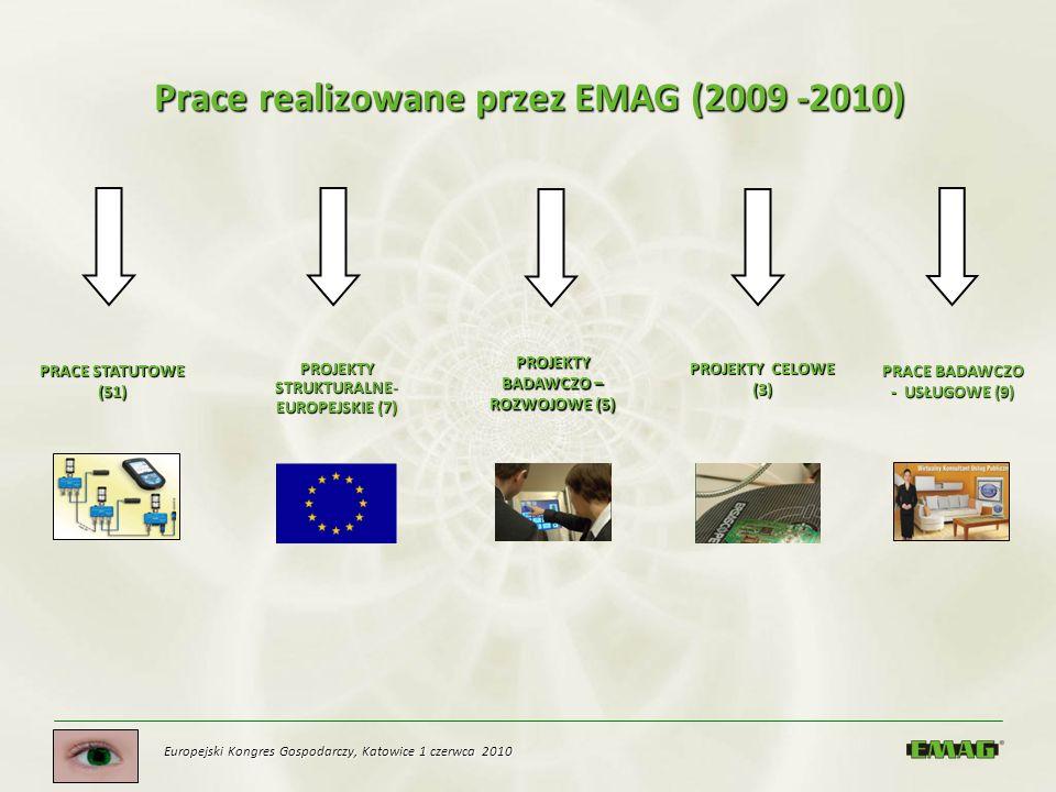 Prace realizowane przez EMAG (2009 -2010)