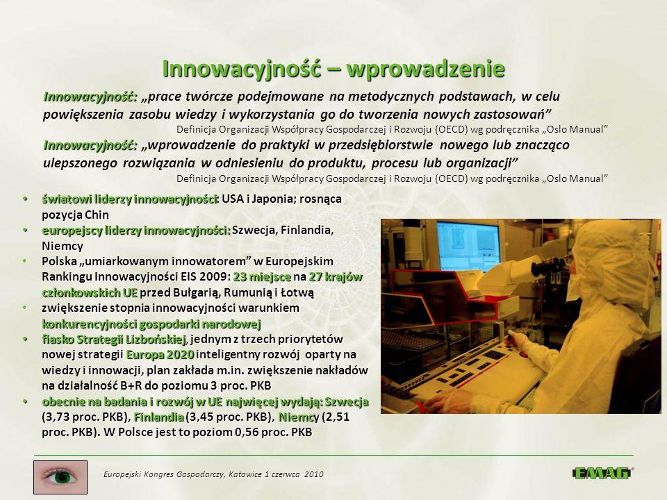 Innowacyjność – wprowadzenie
