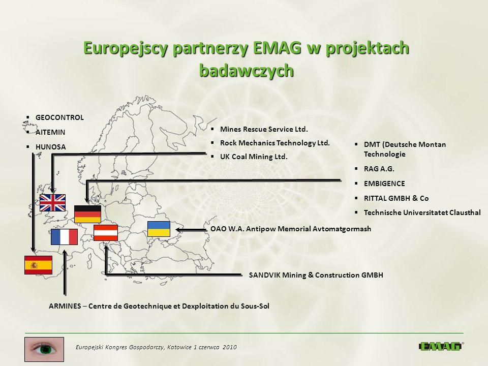 Europejscy partnerzy EMAG w projektach badawczych