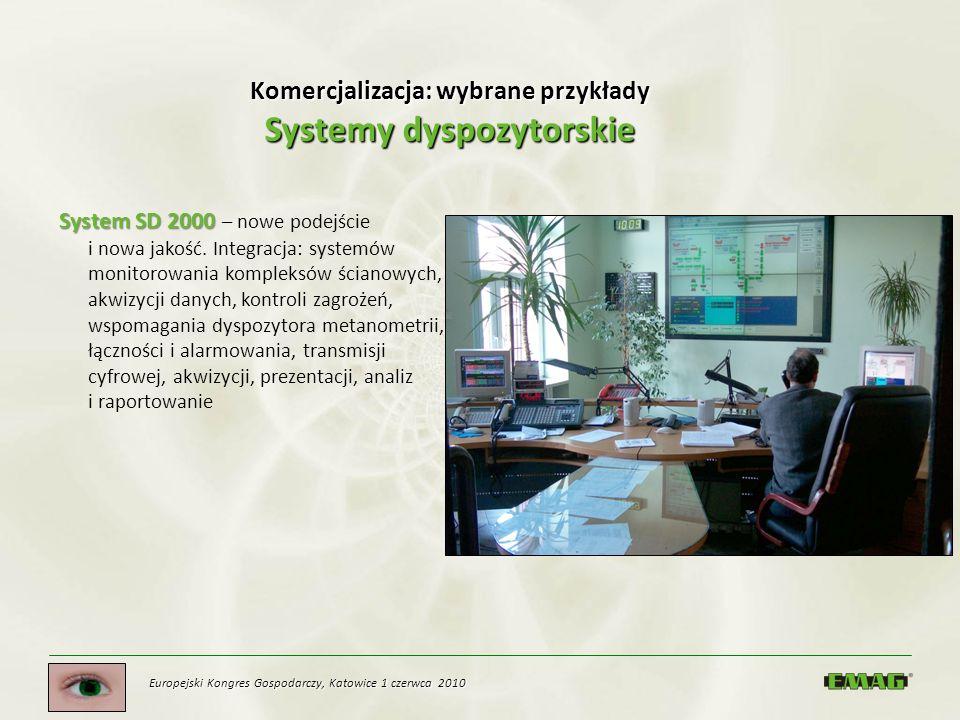 Komercjalizacja: wybrane przykłady Systemy dyspozytorskie