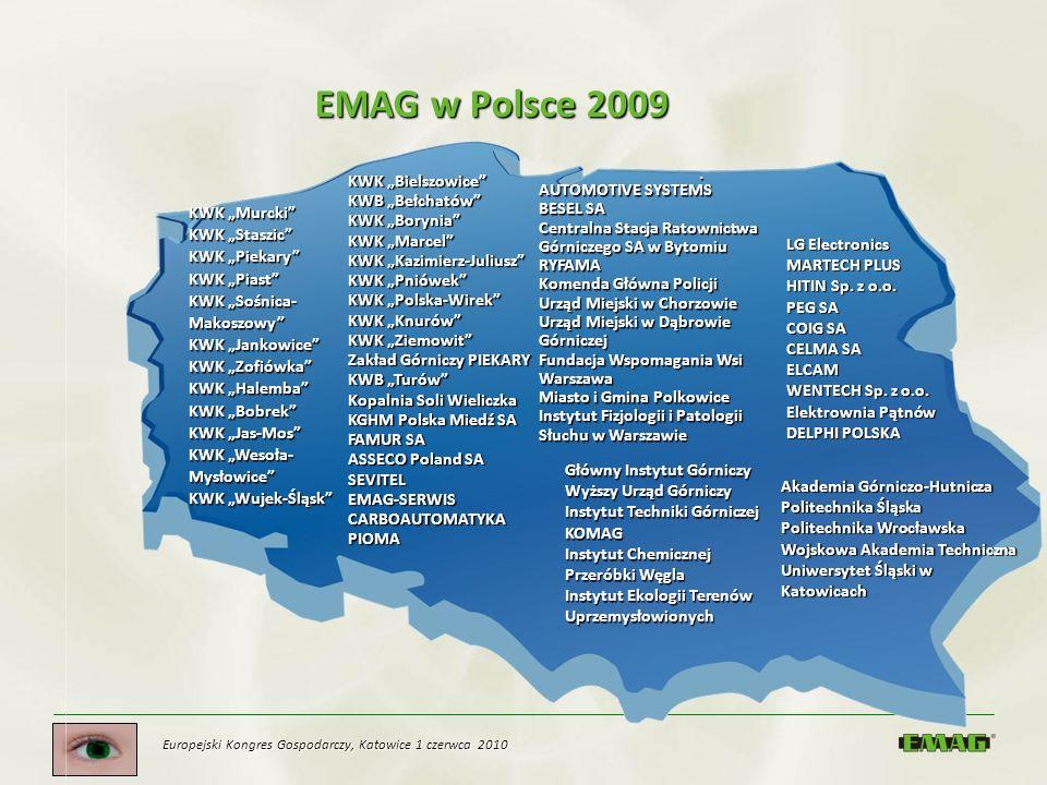 """EMAG w Polsce 2009 . KWK """"Bielszowice KWB """"Bełchatów KWK """"Borynia"""