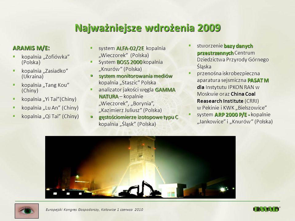 Najważniejsze wdrożenia 2009