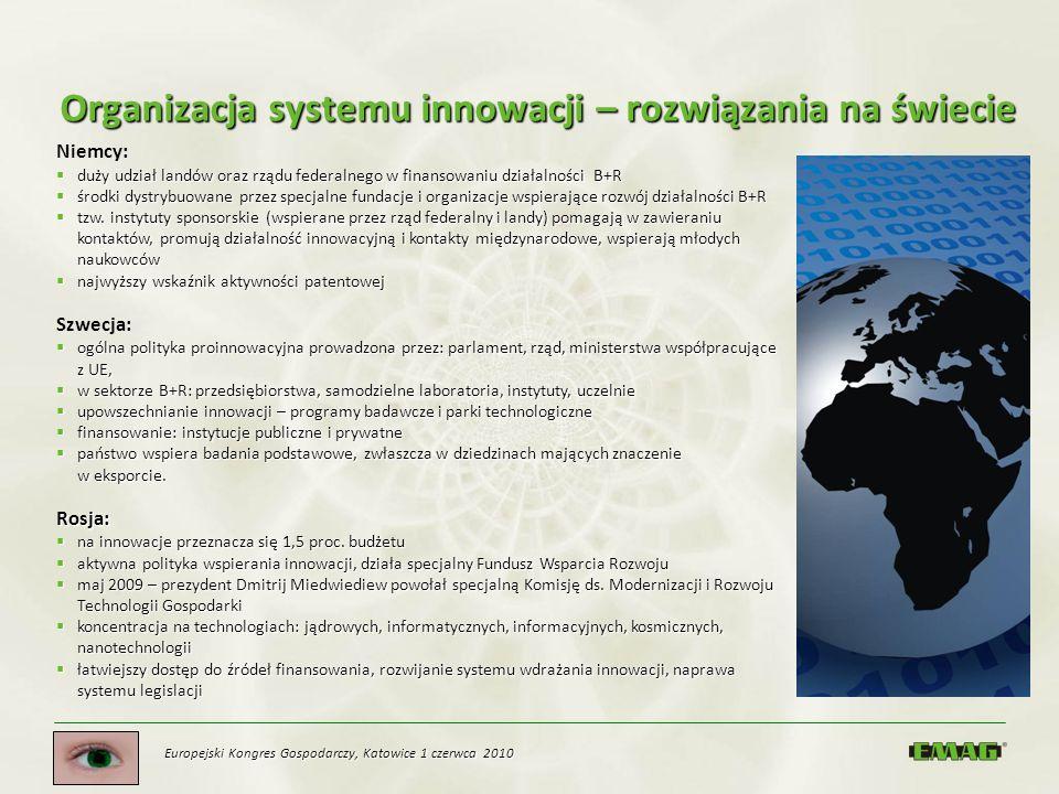 Organizacja systemu innowacji – rozwiązania na świecie