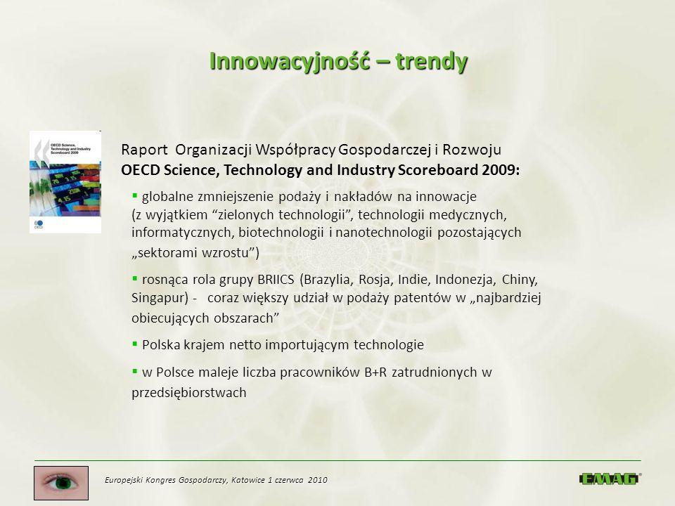 Innowacyjność – trendy