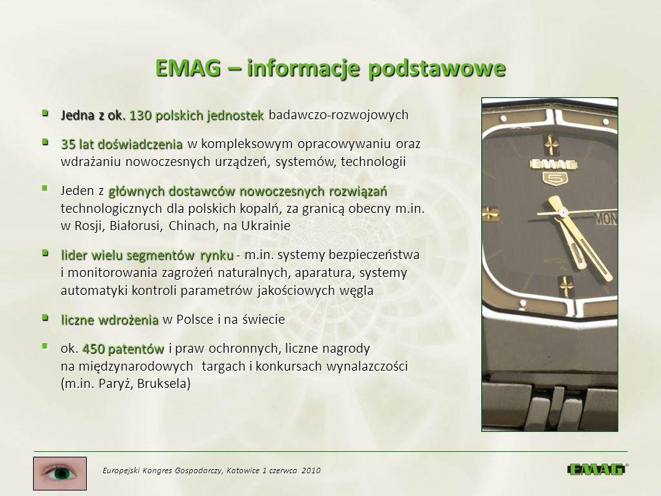 EMAG – informacje podstawowe