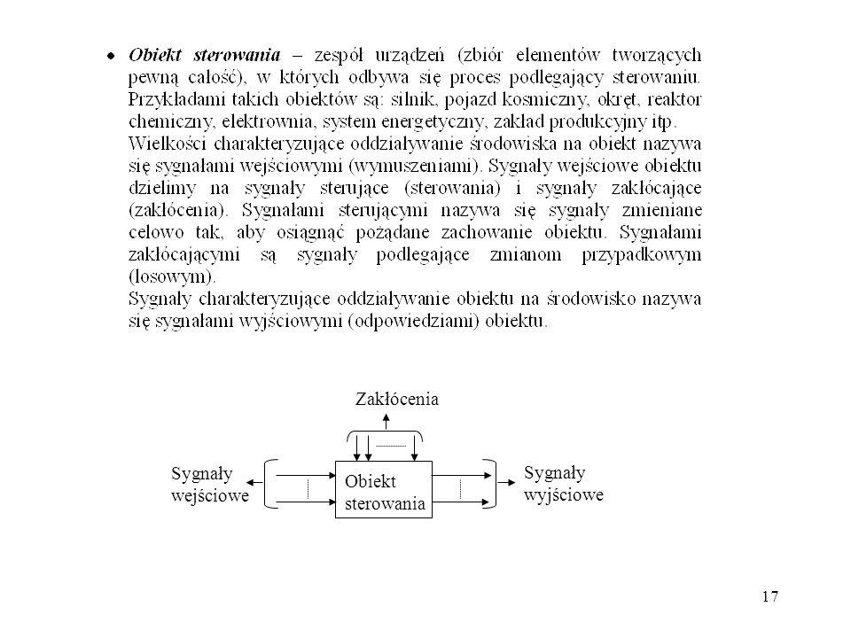 Zakłócenia Sygnały wejściowe Sygnały wyjściowe Obiekt sterowania