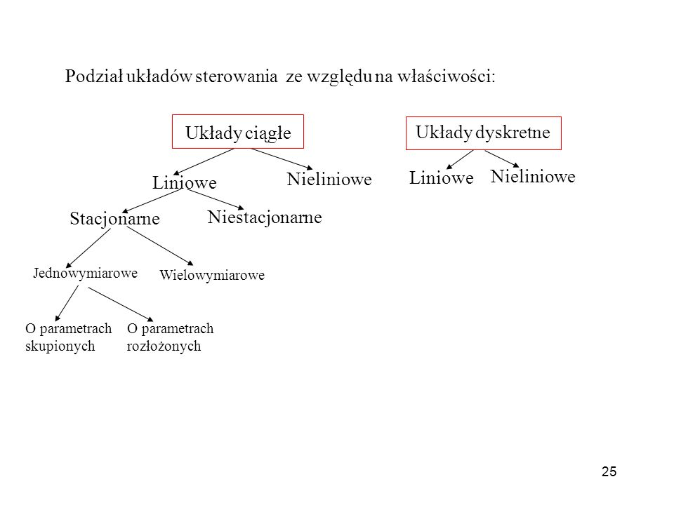 Podział układów sterowania ze względu na właściwości: