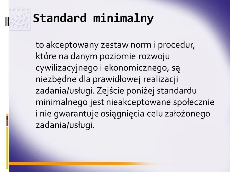 Standard minimalny