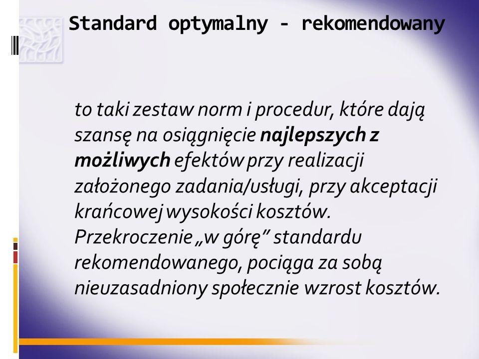 Standard optymalny - rekomendowany
