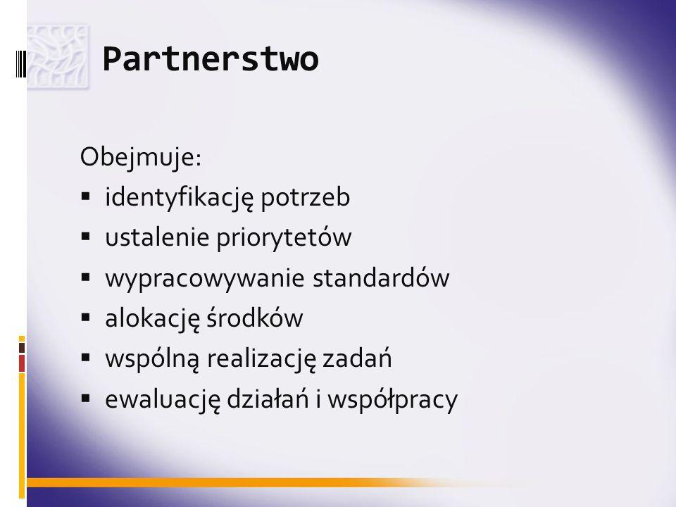 Partnerstwo Obejmuje: identyfikację potrzeb ustalenie priorytetów