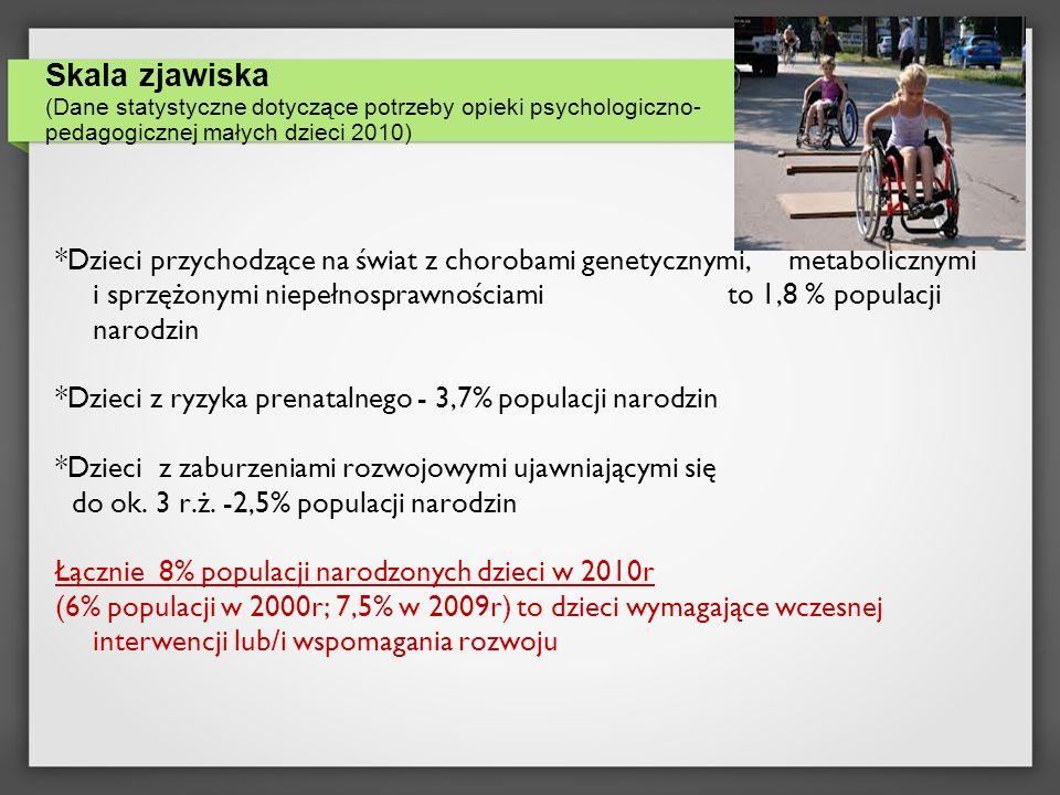 Skala zjawiska (Dane statystyczne dotyczące potrzeby opieki psychologiczno-pedagogicznej małych dzieci 2010)