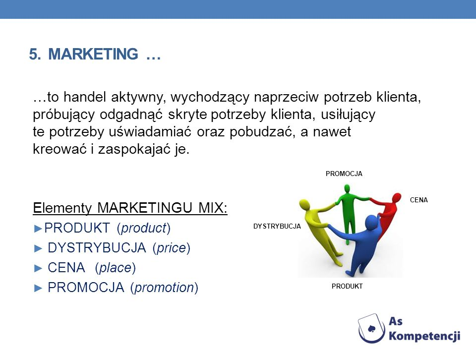 5. Marketing …