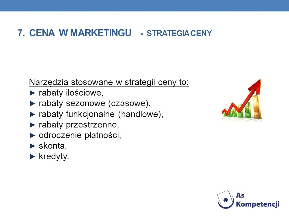 7. cena w marketingu - strategia ceny