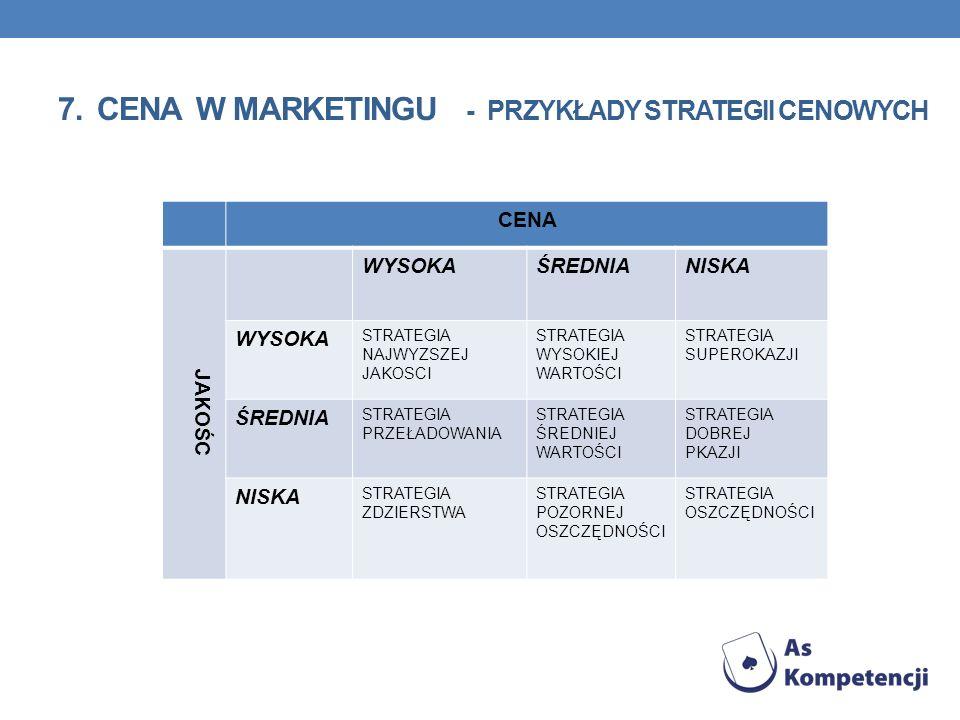 7. cena w marketingu - przykłady strategii cenowych