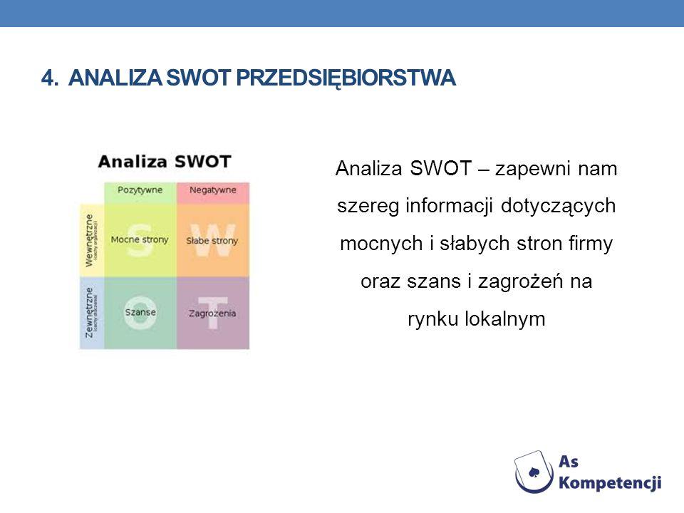 4. Analiza SWOT przedsiębiorstwa